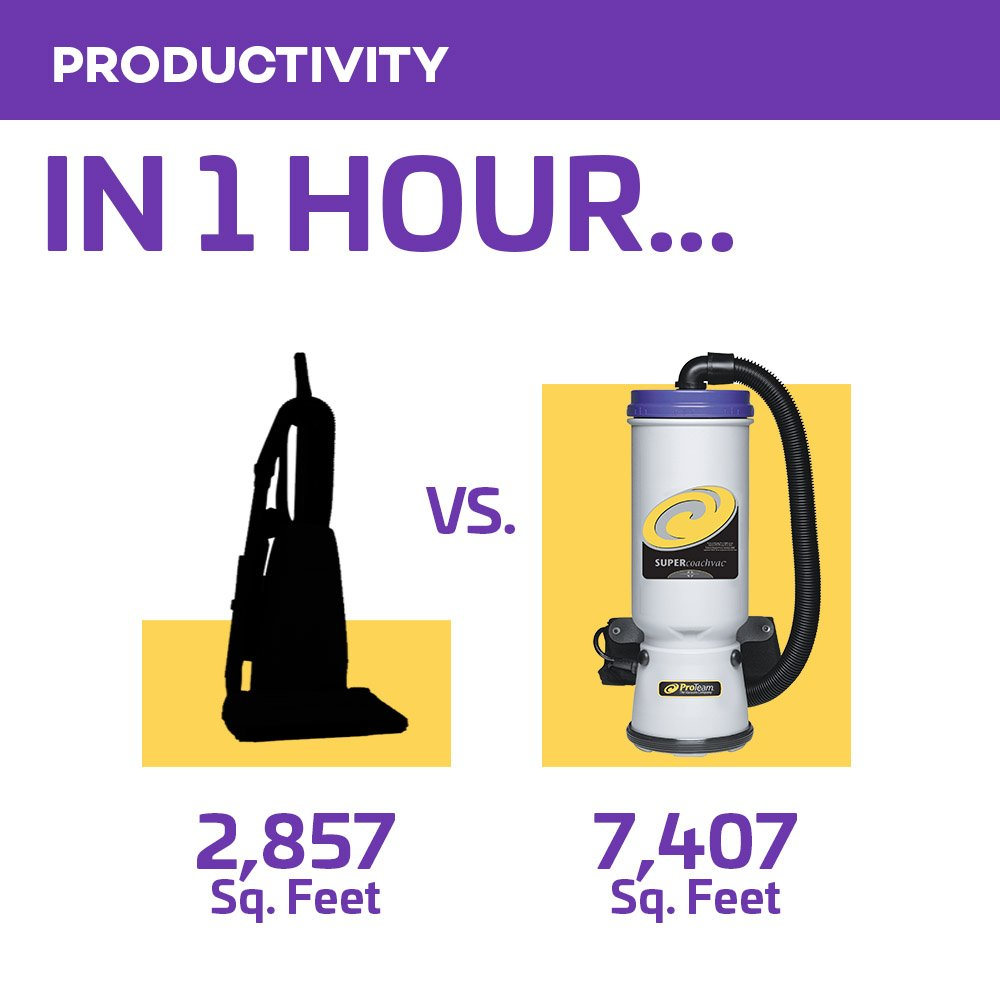 ProTeam-Backpack-Vacuums-Super-CoachVac-Backpack-Vacuum-Cleaner-with-HEPA