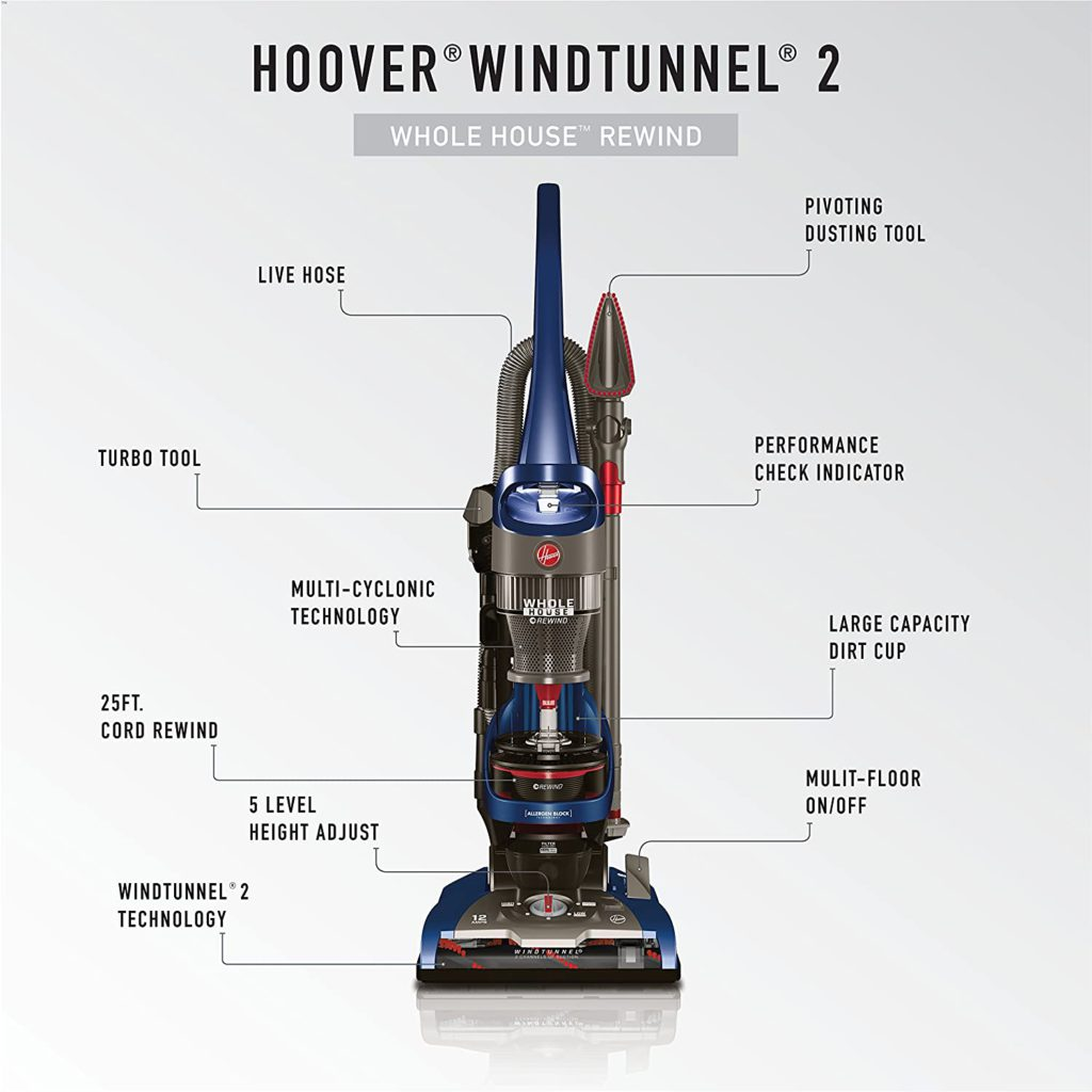 Hoover-WindTunnel-2-Rewind-UH71250-5